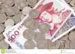 Ger krediter kort, medellång och lång sikt